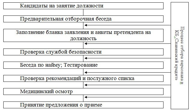 Ооо кб славянский кредит официальный сайт